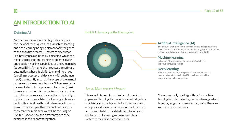 http://rusyndesign.co.uk/wp-content/uploads/2021/09/Edison-AI-report-05.jpg