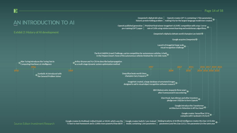 http://rusyndesign.co.uk/wp-content/uploads/2021/09/Edison-AI-report-06.jpg